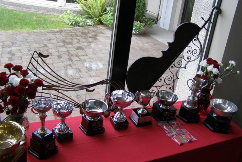 Awards 2012-13